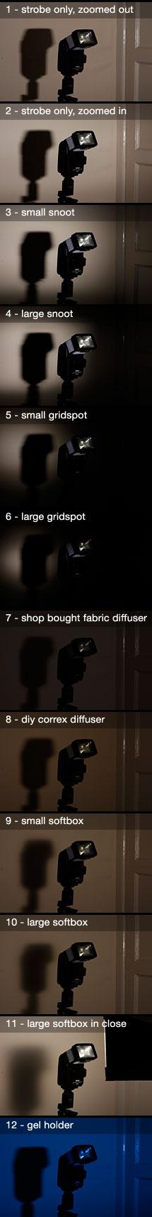 DIY Lighting Modifier Comparison